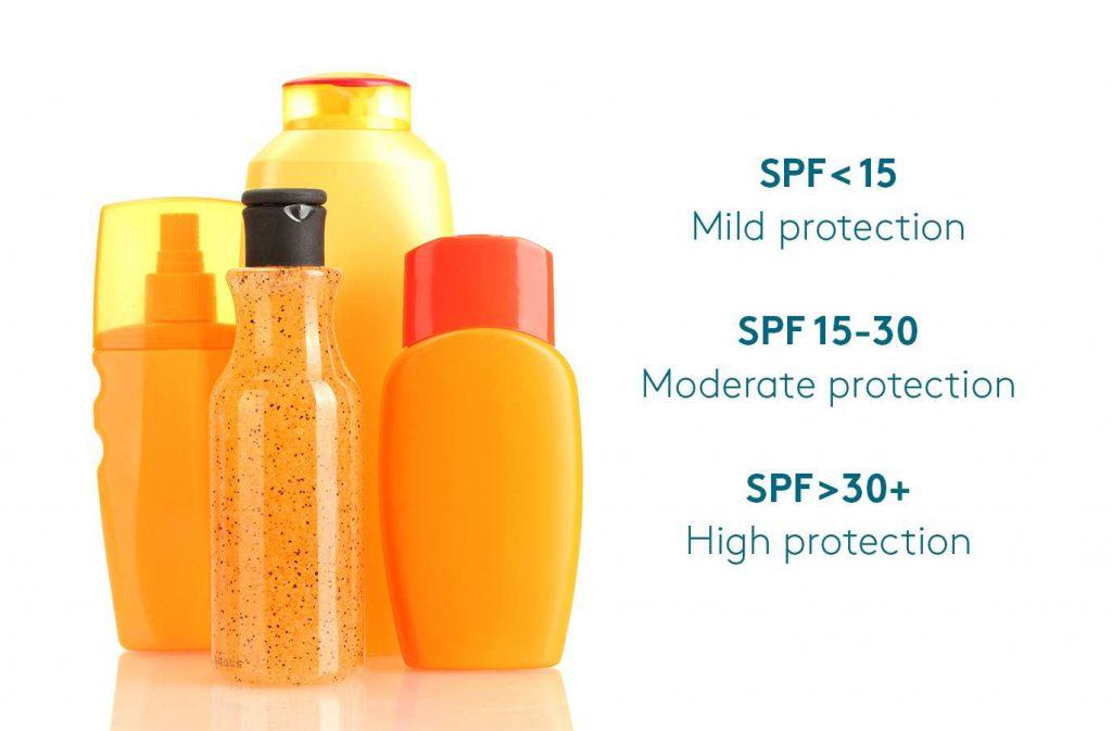 SPF در ضد آفتاب چیست و چه فوایدی دارد